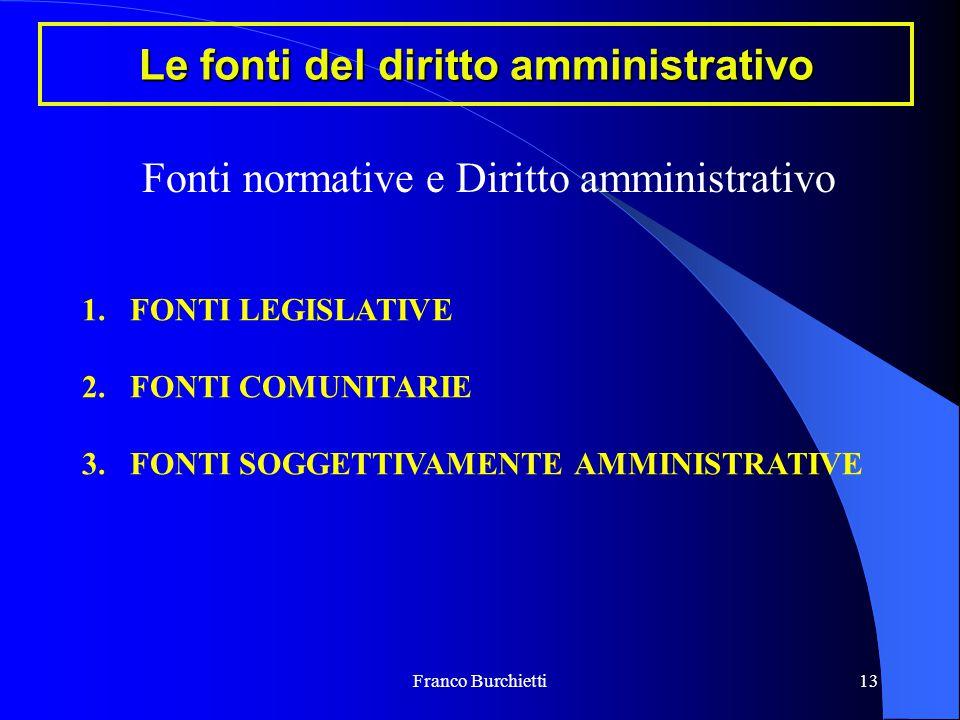 Franco Burchietti13 Le fonti del diritto amministrativo Fonti normative e Diritto amministrativo 1.FONTI LEGISLATIVE 2.FONTI COMUNITARIE 3.FONTI SOGGE