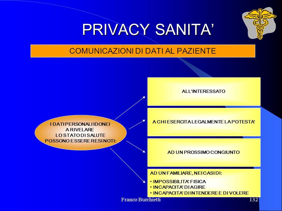 Franco Burchietti132 PRIVACY SANITA' I DATI PERSONALI IDONEI A RIVELARE LO STATO DI SALUTE POSSONO ESSERE RESI NOTI: ALL'INTERESSATOA CHI ESERCITA LEG