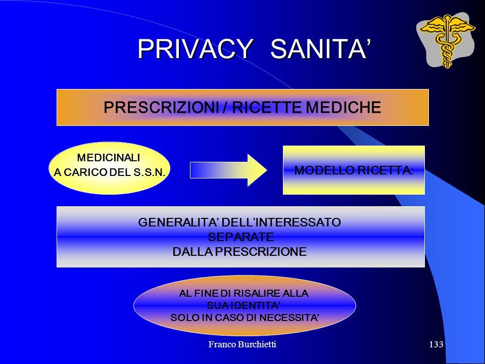 Franco Burchietti133 PRIVACY SANITA' PRESCRIZIONI / RICETTE MEDICHE MEDICINALI A CARICO DEL S.S.N. MODELLO RICETTA: GENERALITA' DELL'INTERESSATO SEPAR