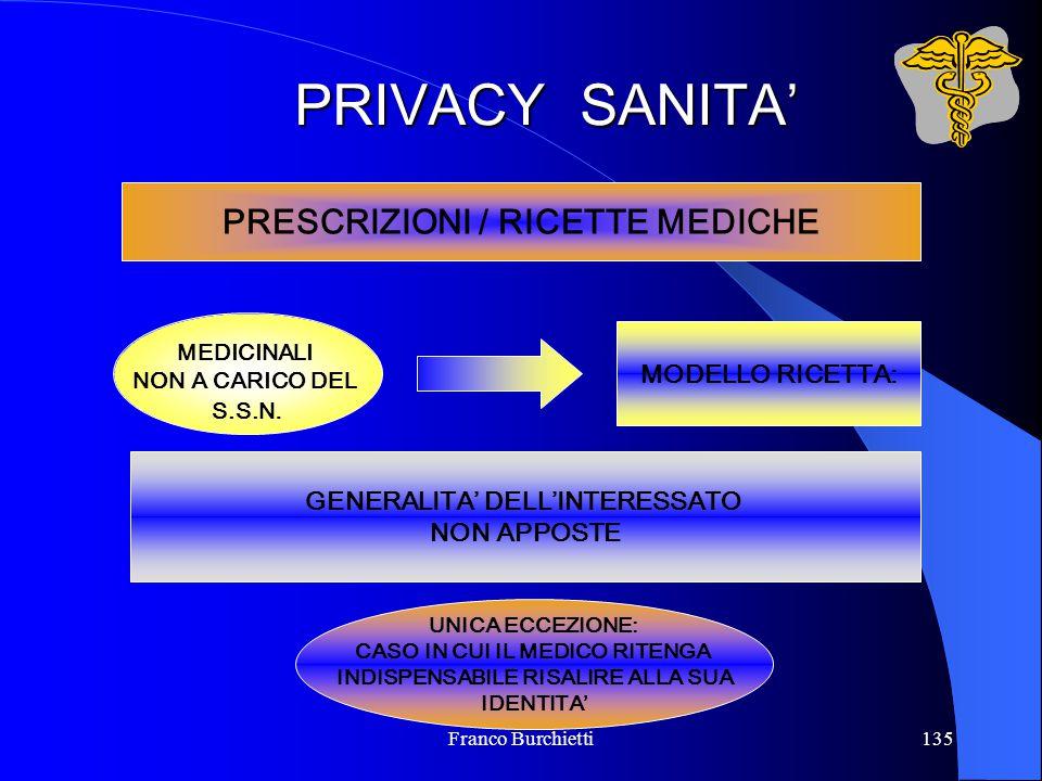 Franco Burchietti135 PRIVACY SANITA' PRESCRIZIONI / RICETTE MEDICHE GENERALITA' DELL'INTERESSATO NON APPOSTE UNICA ECCEZIONE: CASO IN CUI IL MEDICO RI