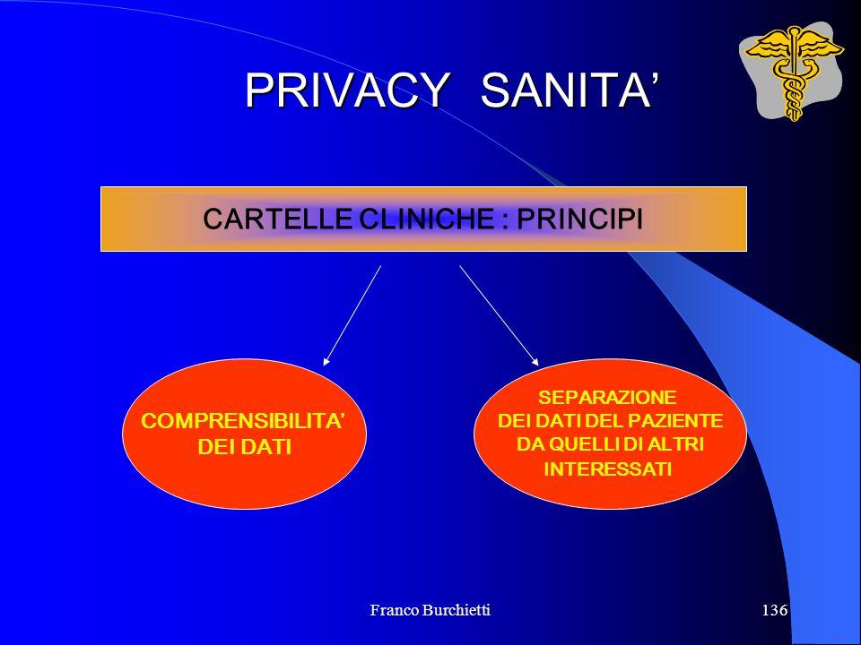 Franco Burchietti136 PRIVACY SANITA' COMPRENSIBILITA' DEI DATI SEPARAZIONE DEI DATI DEL PAZIENTE DA QUELLI DI ALTRI INTERESSATI CARTELLE CLINICHE : PR