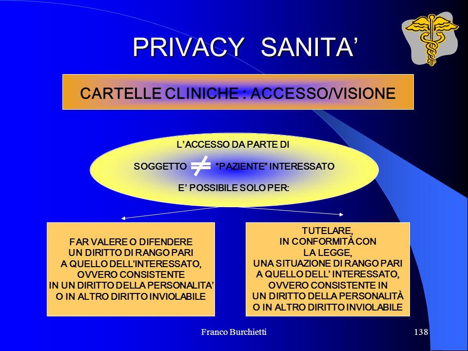 """Franco Burchietti138 CARTELLE CLINICHE : ACCESSO/VISIONE L'ACCESSO DA PARTE DI SOGGETTO """"PAZIENTE"""" INTERESSATO E' POSSIBILE SOLO PER: FAR VALERE O DIF"""