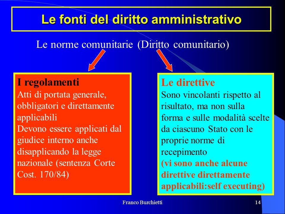 Franco Burchietti14 Le fonti del diritto amministrativo Le norme comunitarie (Diritto comunitario) I regolamenti Atti di portata generale, obbligatori
