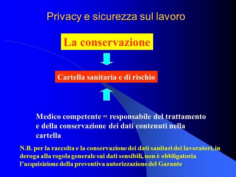 Privacy e sicurezza sul lavoro La conservazione Cartella sanitaria e di rischio Medico competente = responsabile del trattamento e della conservazione