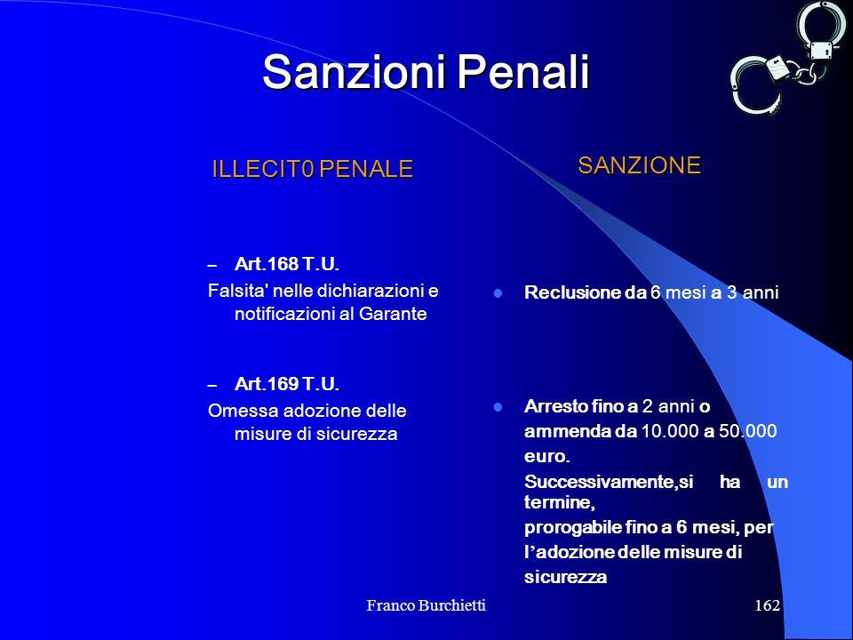 Franco Burchietti162 ILLECIT0 PENALE – Art.168 T.U. Falsita' nelle dichiarazioni e notificazioni al Garante – Art.169 T.U. Omessa adozione delle misur