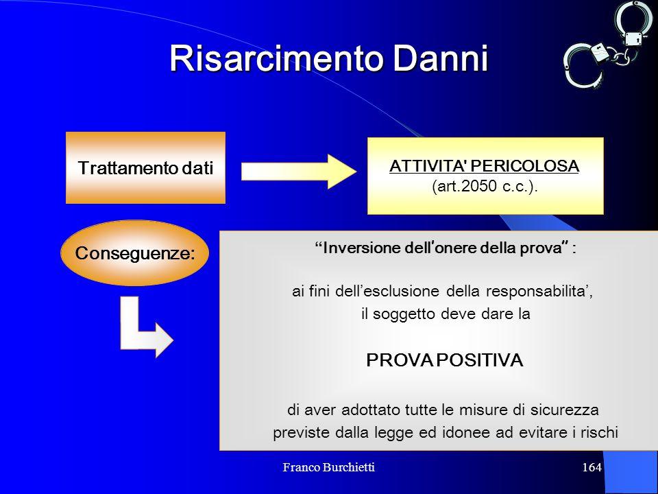 """Franco Burchietti164 Risarcimento Danni Trattamento dati ATTIVITA' PERICOLOSA (art.2050 c.c.). """"Inversione dell ' onere della prova """" : ai fini dell '"""