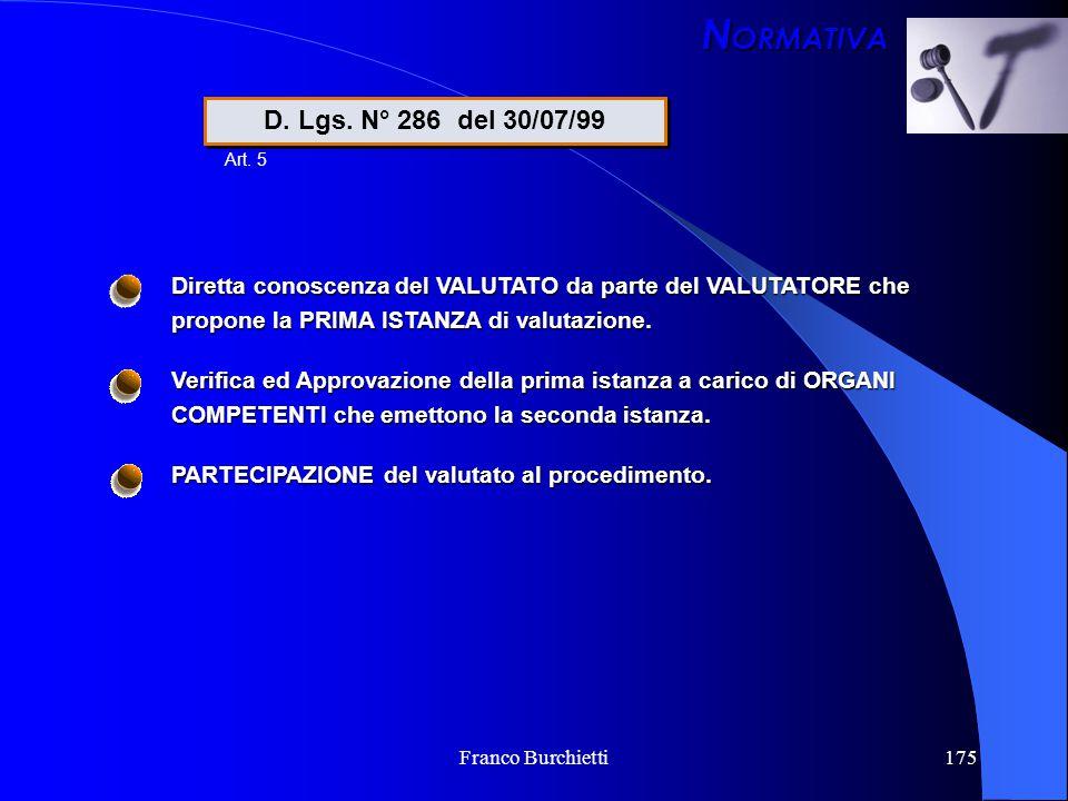 Franco Burchietti175 D. Lgs. N° 286 del 30/07/99 Diretta conoscenza del VALUTATO da parte del VALUTATORE che propone la PRIMA ISTANZA di valutazione.