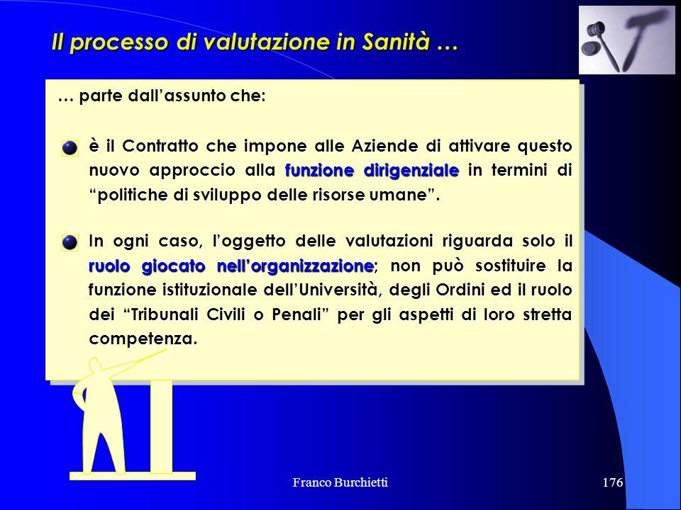 Franco Burchietti176 Il processo di valutazione in Sanità … … parte dall'assunto che: è il Contratto che impone alle Aziende di attivare questo nuovo