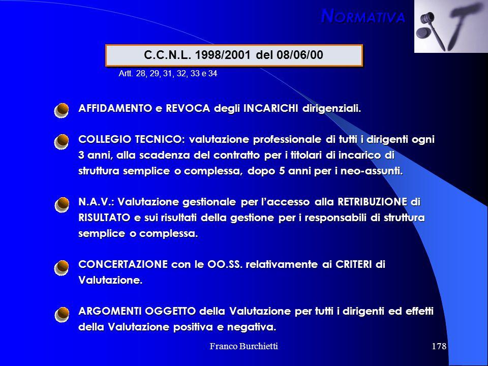 Franco Burchietti178 C.C.N.L. 1998/2001 del 08/06/00 AFFIDAMENTO e REVOCA degli INCARICHI dirigenziali. COLLEGIO TECNICO: valutazione professionale di