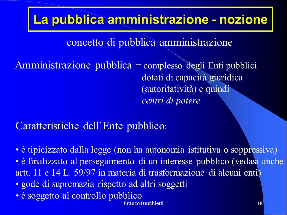 Franco Burchietti18 La pubblica amministrazione - nozione concetto di pubblica amministrazione Amministrazione pubblica = complesso degli Enti pubblic