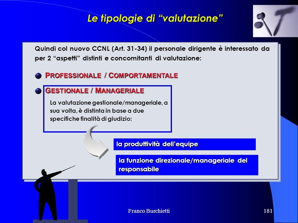 """Franco Burchietti181 Quindi col nuovo CCNL (Art. 31-34) il personale dirigente è interessato da per 2 """"aspetti"""" distinti e concomitanti di valutazione"""