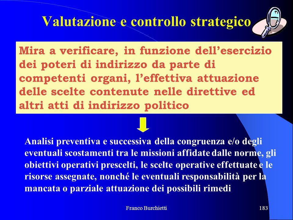 Franco Burchietti183 Mira a verificare, in funzione dell'esercizio dei poteri di indirizzo da parte di competenti organi, l'effettiva attuazione delle