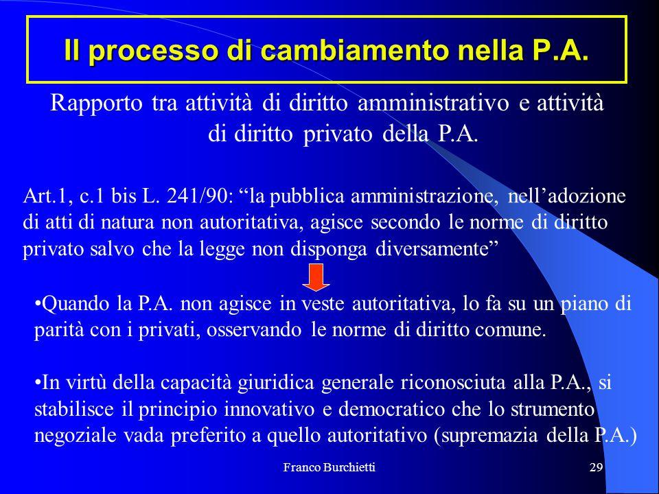Franco Burchietti29 Il processo di cambiamento nella P.A. Rapporto tra attività di diritto amministrativo e attività di diritto privato della P.A. Art