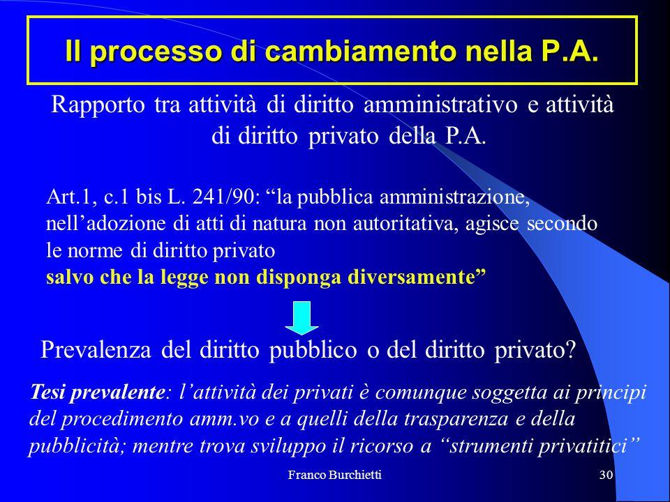 Franco Burchietti30 Il processo di cambiamento nella P.A. Rapporto tra attività di diritto amministrativo e attività di diritto privato della P.A. Art
