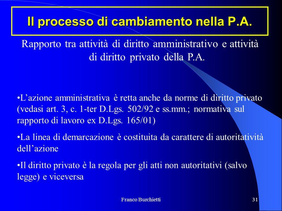 Franco Burchietti31 Il processo di cambiamento nella P.A. Rapporto tra attività di diritto amministrativo e attività di diritto privato della P.A. L'a