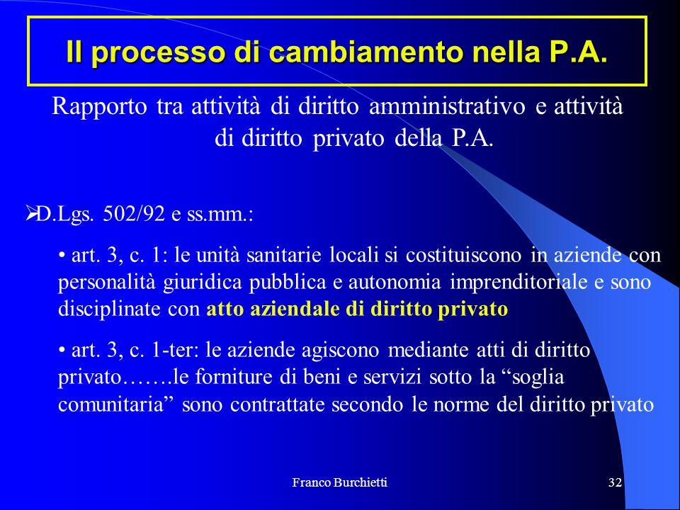 Franco Burchietti32 Il processo di cambiamento nella P.A. Rapporto tra attività di diritto amministrativo e attività di diritto privato della P.A.  D