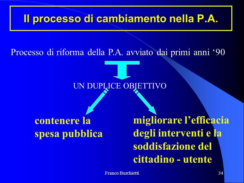Franco Burchietti34 Il processo di cambiamento nella P.A. Processo di riforma della P.A. avviato dai primi anni '90 UN DUPLICE OBIETTIVO contenere la