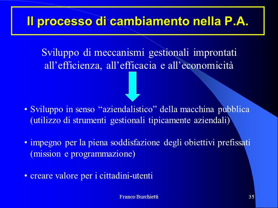 Franco Burchietti35 Il processo di cambiamento nella P.A. Sviluppo di meccanismi gestionali improntati all'efficienza, all'efficacia e all'economicità