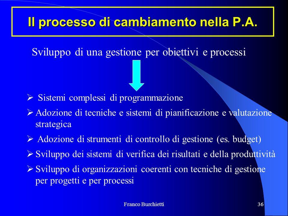 Franco Burchietti36 Il processo di cambiamento nella P.A. Sviluppo di una gestione per obiettivi e processi  Sistemi complessi di programmazione  Ad