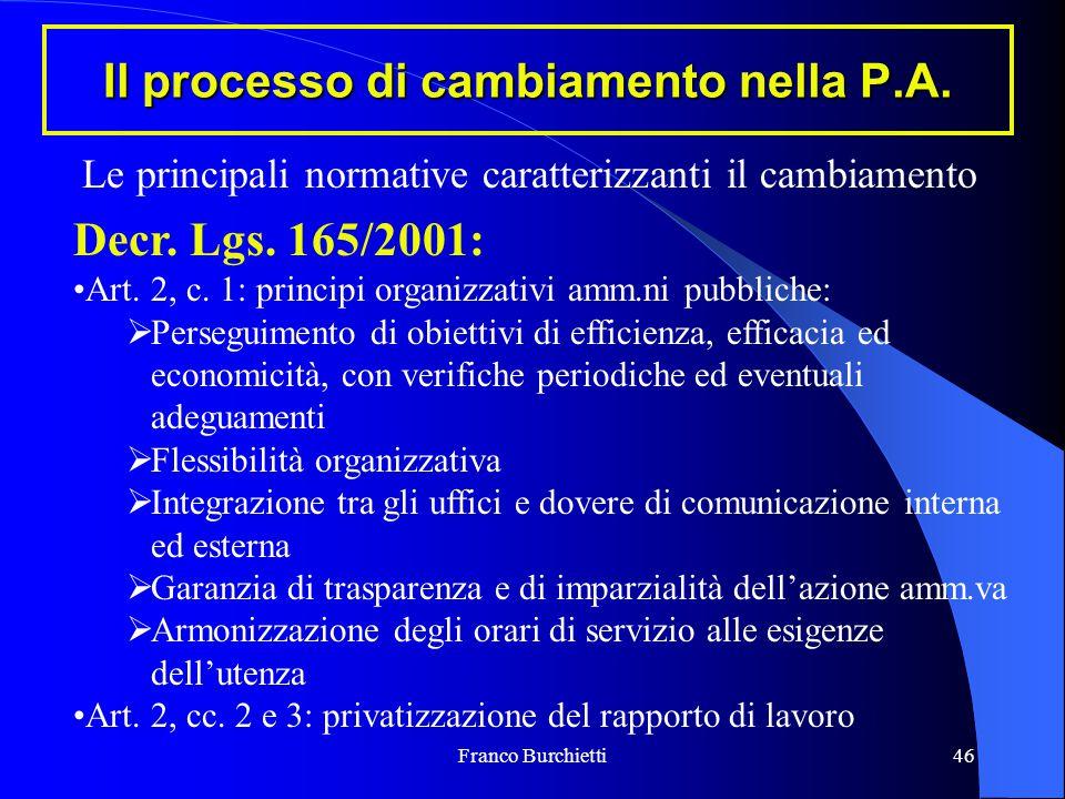 Franco Burchietti46 Il processo di cambiamento nella P.A. Decr. Lgs. 165/2001: Art. 2, c. 1: principi organizzativi amm.ni pubbliche:  Perseguimento