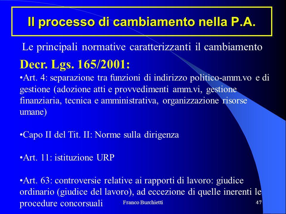 Franco Burchietti47 Il processo di cambiamento nella P.A. Decr. Lgs. 165/2001: Art. 4: separazione tra funzioni di indirizzo politico-amm.vo e di gest