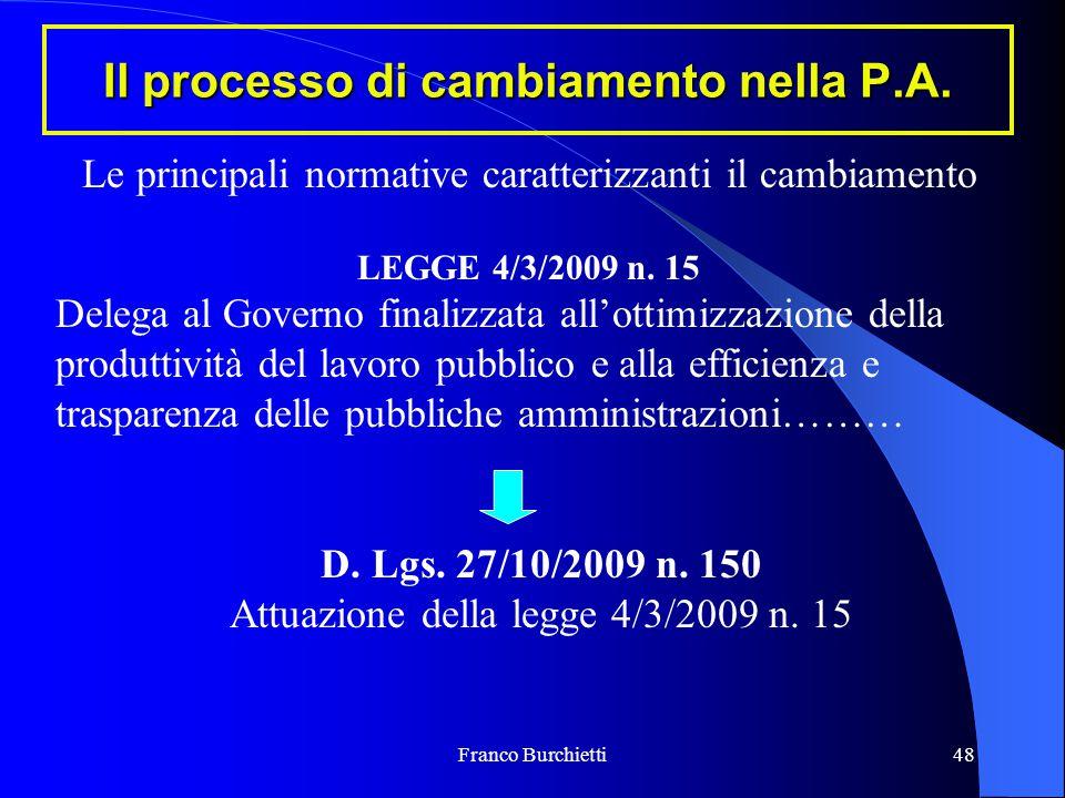 Franco Burchietti48 Il processo di cambiamento nella P.A. LEGGE 4/3/2009 n. 15 Delega al Governo finalizzata all'ottimizzazione della produttività del