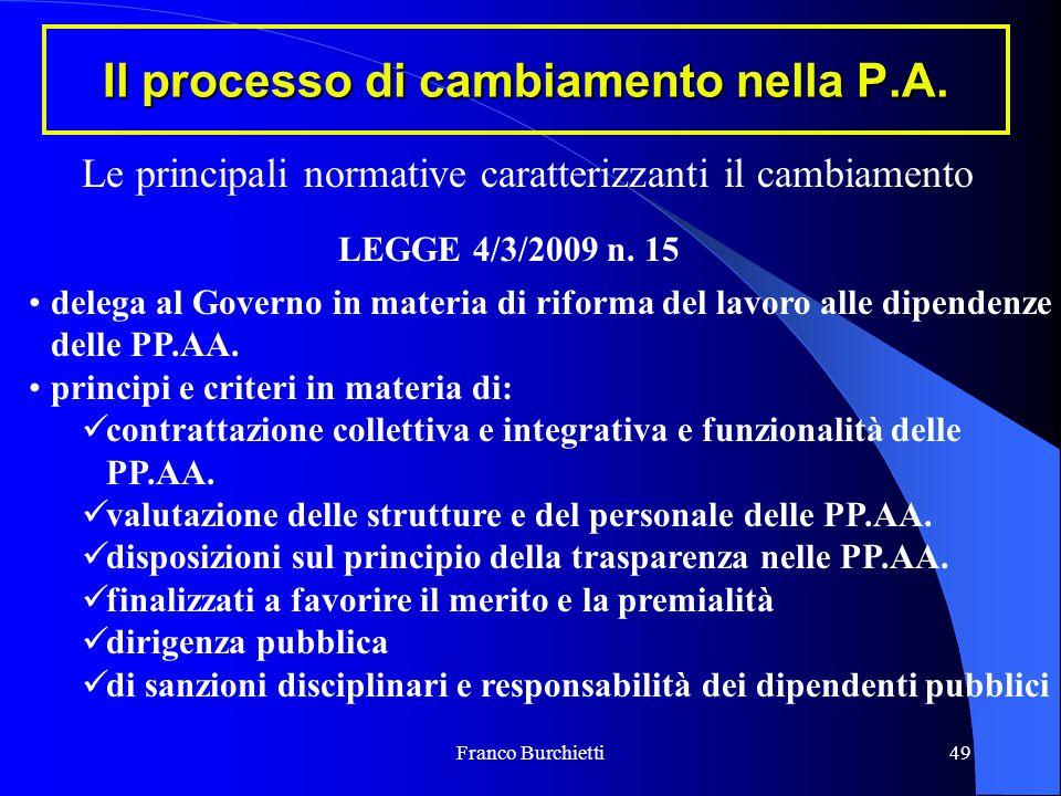 Franco Burchietti49 Il processo di cambiamento nella P.A. Le principali normative caratterizzanti il cambiamento LEGGE 4/3/2009 n. 15 delega al Govern