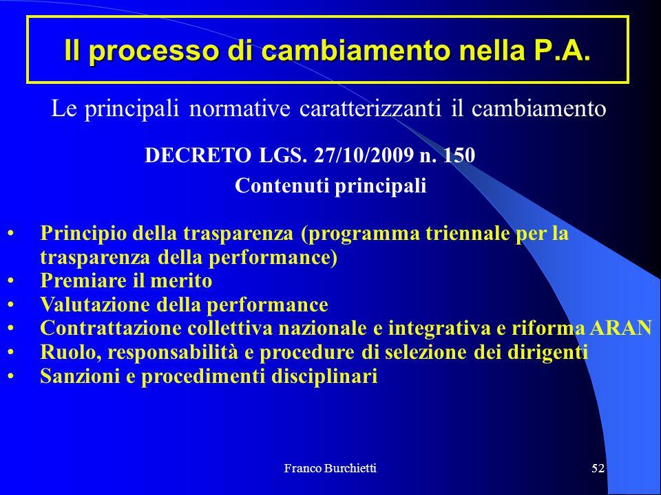 Franco Burchietti52 Il processo di cambiamento nella P.A. Le principali normative caratterizzanti il cambiamento DECRETO LGS. 27/10/2009 n. 150 Conten
