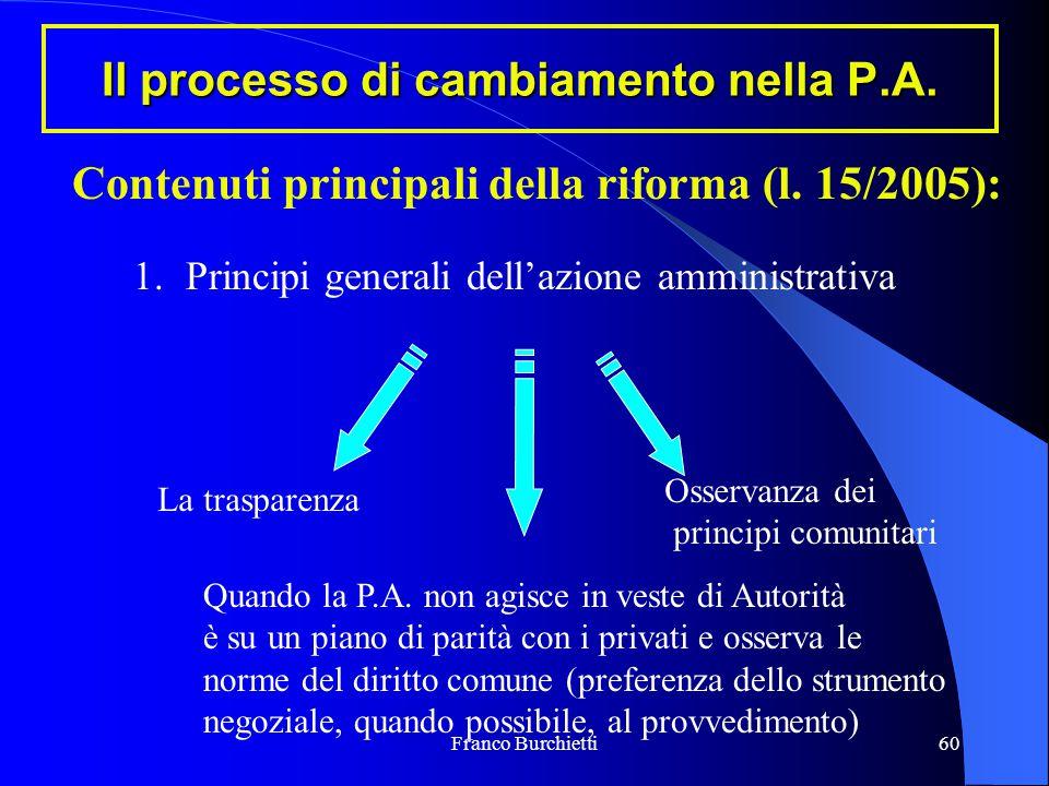 Franco Burchietti60 Il processo di cambiamento nella P.A. Contenuti principali della riforma (l. 15/2005): 1.Principi generali dell'azione amministrat
