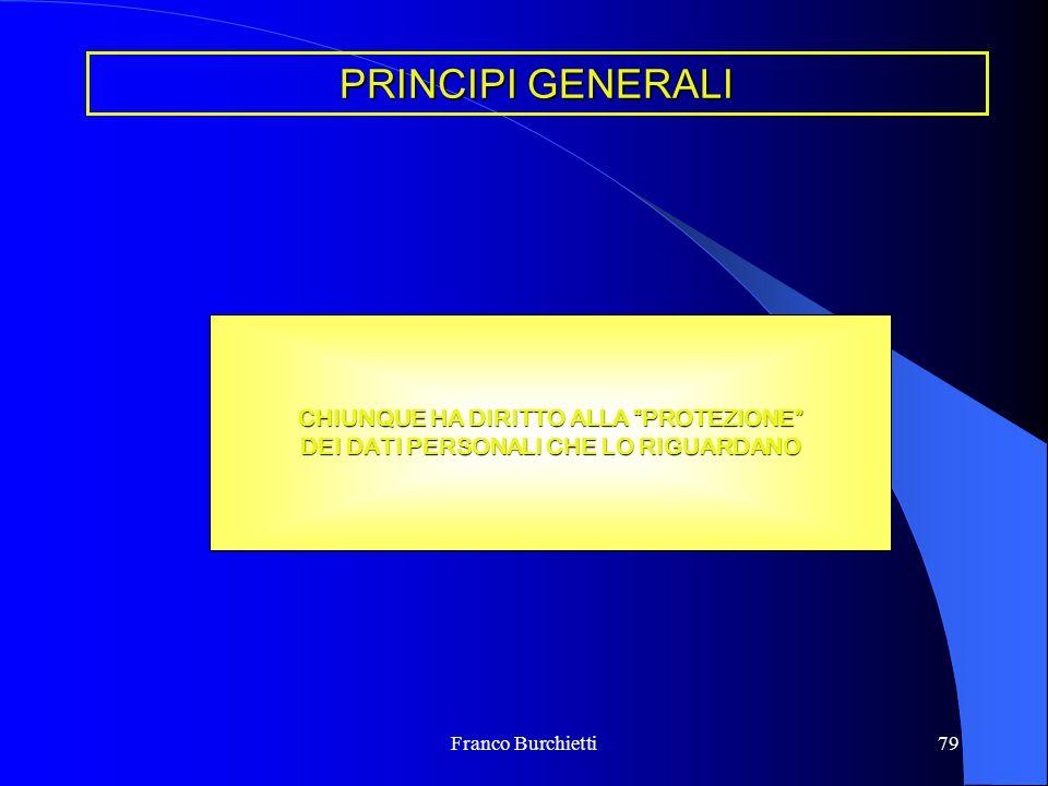 """Franco Burchietti79 CHIUNQUE HA DIRITTO ALLA """"PROTEZIONE"""" DEI DATI PERSONALI CHE LO RIGUARDANO PRINCIPI GENERALI"""