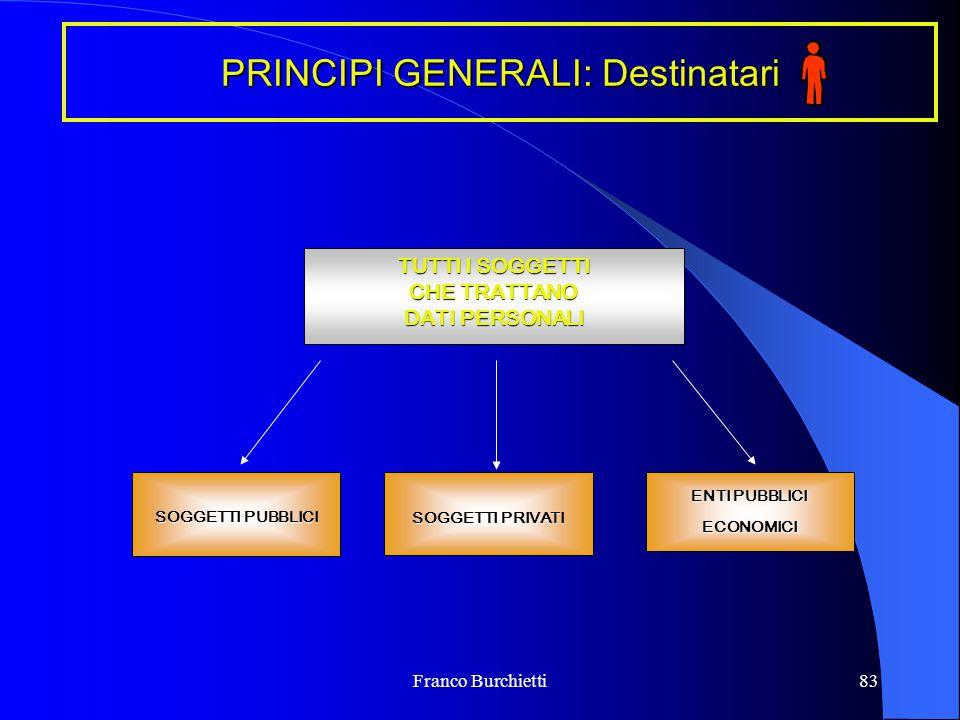 Franco Burchietti83 TUTTI I SOGGETTI CHE TRATTANO DATI PERSONALI SOGGETTI PUBBLICI SOGGETTI PRIVATI ENTI PUBBLICI ECONOMICI PRINCIPI GENERALI: Destina