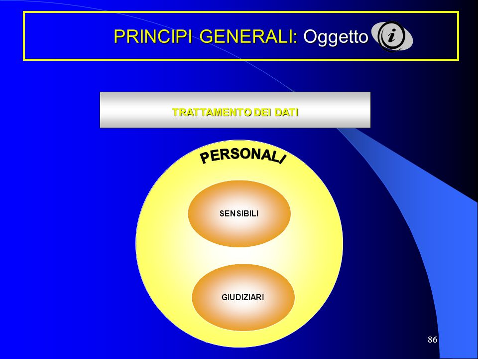 Franco Burchietti86 TRATTAMENTO DEI DATI SENSIBILI GIUDIZIARI PRINCIPI GENERALI: Oggetto