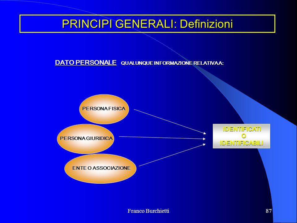 Franco Burchietti87 PRINCIPI GENERALI: Definizioni PERSONA FISICA PERSONA GIURIDICA ENTE O ASSOCIAZIONE DATO PERSONALE QUALUNQUE INFORMAZIONE RELATIVA