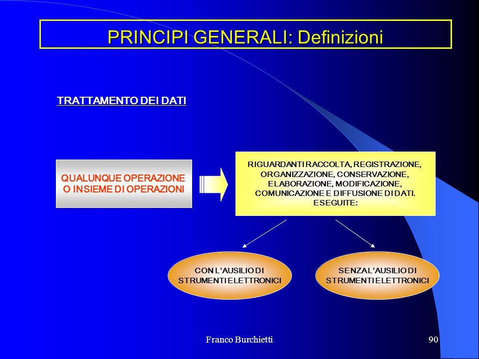 Franco Burchietti90 TRATTAMENTO DEI DATI PRINCIPI GENERALI: Definizioni QUALUNQUE OPERAZIONE O INSIEME DI OPERAZIONI CON L'AUSILIO DI STRUMENTI ELETTR