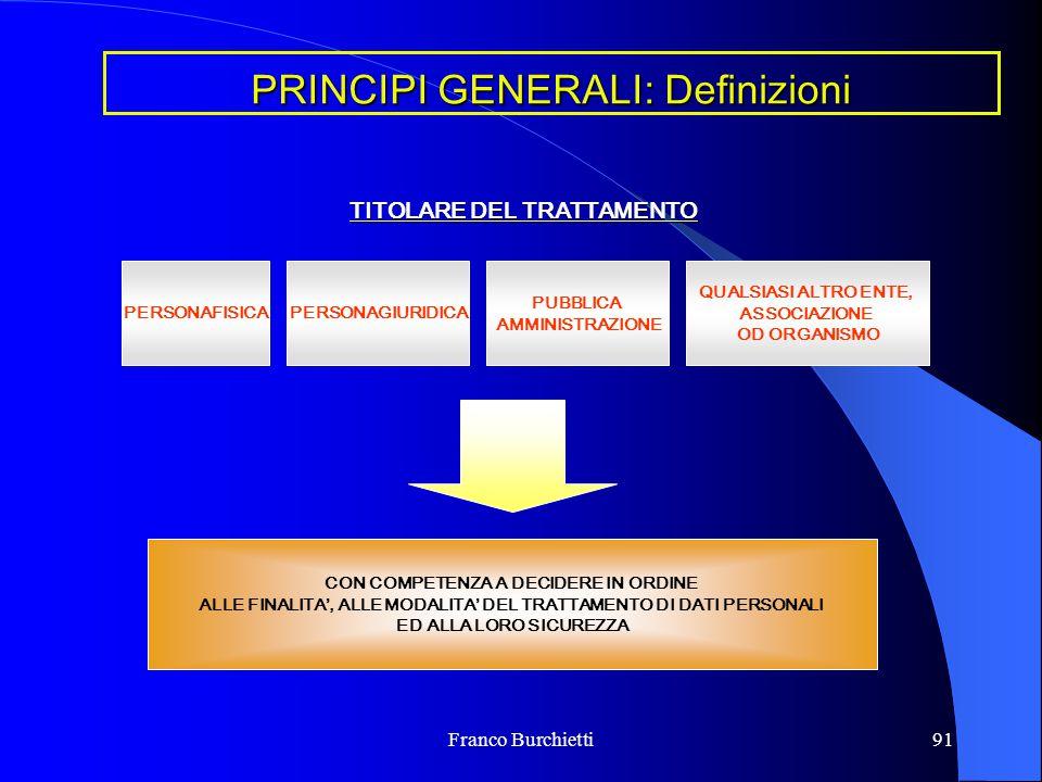 Franco Burchietti91 TITOLARE DEL TRATTAMENTO PRINCIPI GENERALI: Definizioni PERSONAFISICAPERSONAGIURIDICA PUBBLICA AMMINISTRAZIONE QUALSIASI ALTRO ENT