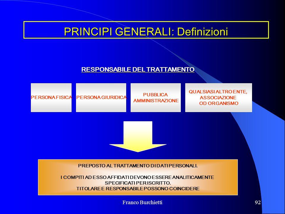 Franco Burchietti92 RESPONSABILE DEL TRATTAMENTO PRINCIPI GENERALI: Definizioni PERSONA FISICAPERSONA GIURIDICA PUBBLICA AMMINISTRAZIONE QUALSIASI ALT