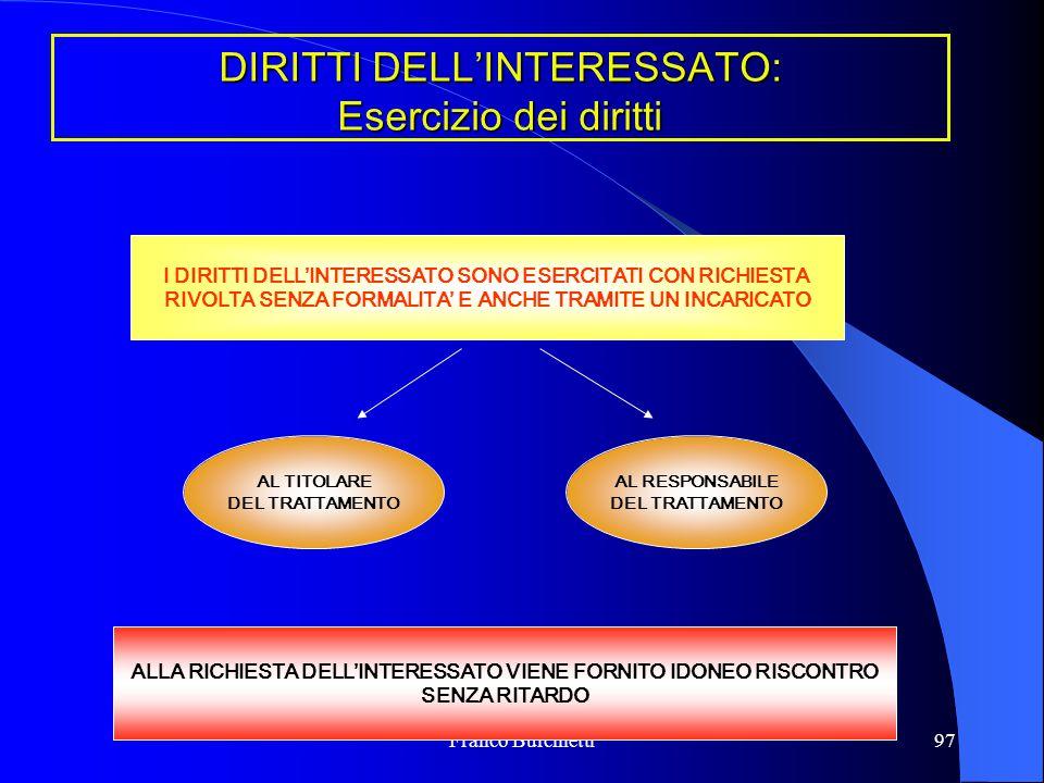 Franco Burchietti97 DIRITTI DELL'INTERESSATO: Esercizio dei diritti I DIRITTI DELL'INTERESSATO SONO ESERCITATI CON RICHIESTA RIVOLTA SENZA FORMALITA'