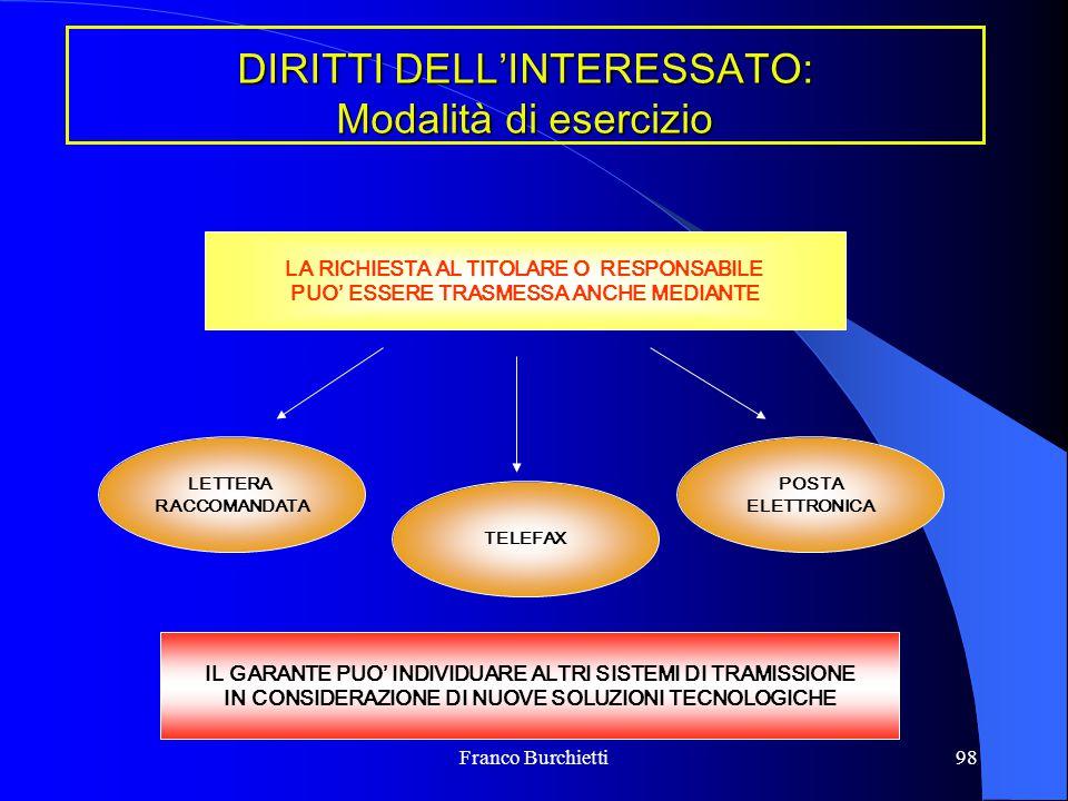 Franco Burchietti98 DIRITTI DELL'INTERESSATO: Modalità di esercizio LA RICHIESTA AL TITOLARE O RESPONSABILE PUO' ESSERE TRASMESSA ANCHE MEDIANTE LETTE