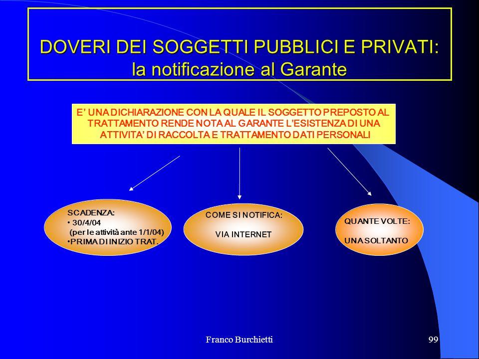 Franco Burchietti99 DOVERI DEI SOGGETTI PUBBLICI E PRIVATI: la notificazione al Garante E' UNA DICHIARAZIONE CON LA QUALE IL SOGGETTO PREPOSTO AL TRAT