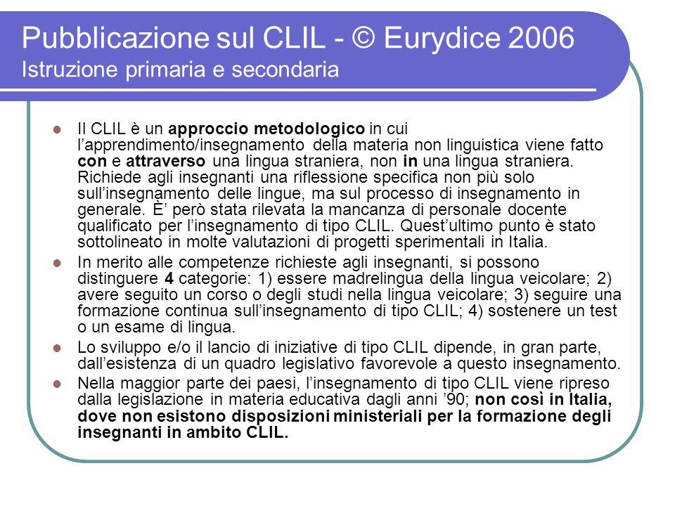MODULO CLIL Schema applicabile a più lingue e più discipline PROGRAMMAZIONE DIDATTICA: Le linee guida su multilinguismo e CLIL attraverso una sitografia ragionata.