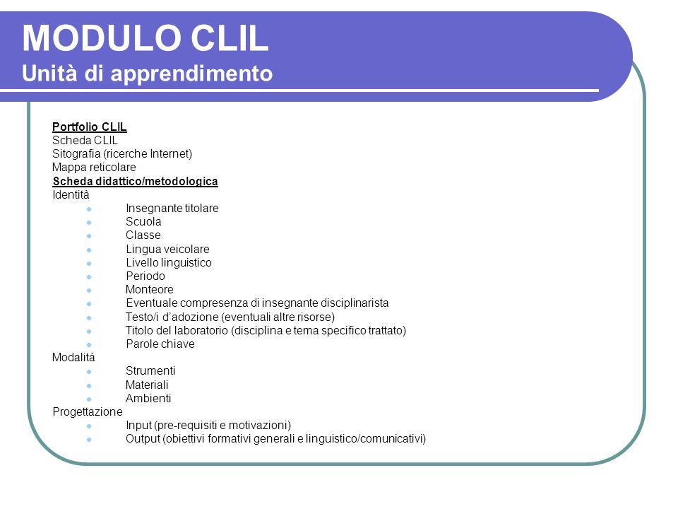 MODULO CLIL Unità di apprendimento Portfolio CLIL Scheda CLIL Sitografia (ricerche Internet) Mappa reticolare Scheda didattico/metodologica Identità I