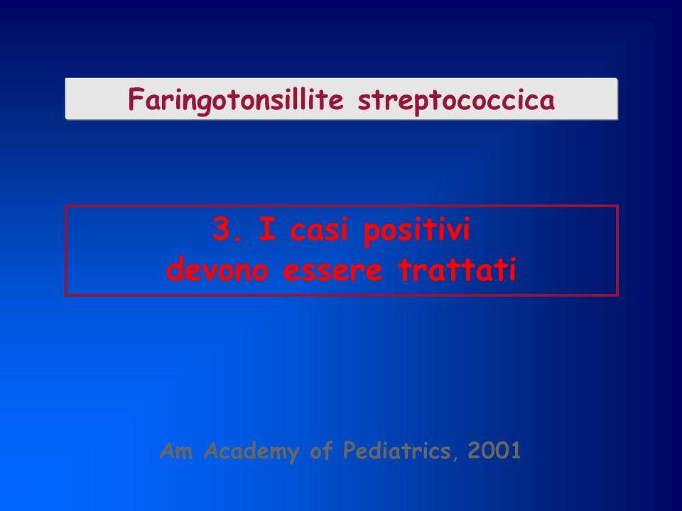 1.La diagnosi clinica non è uno strumento valido Faringotonsillite streptococcica 2.