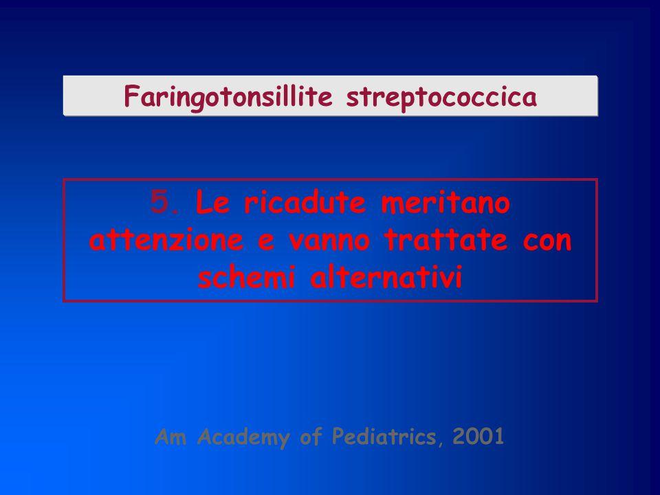 4. La guarigione clinica non richiede (quasi mai) la conferma batteriologica Faringotonsillite streptococcica Am Academy of Pediatrics, 2001