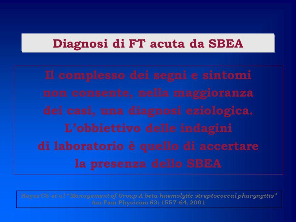 2. La diagnosi merita la dimostrazione dello streptococco Faringotonsillite streptococcica Am Academy of Pediatrics, 2001