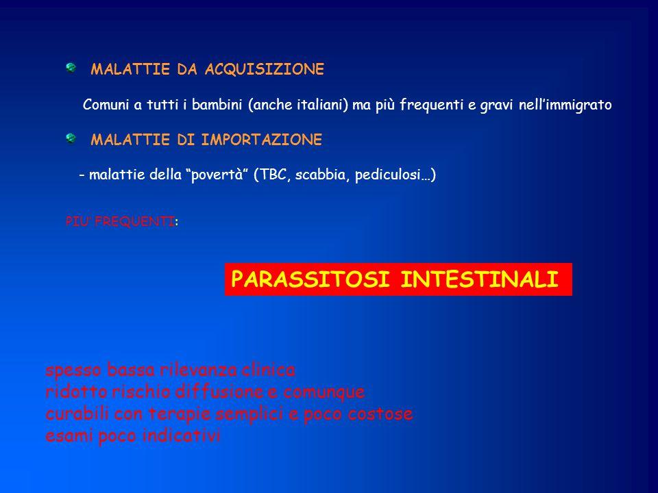 ATTUALI FLUSSI MIGRATORI IN ITALIA 1.600.000 regolari 700.000 regolarizzandi 300.000.