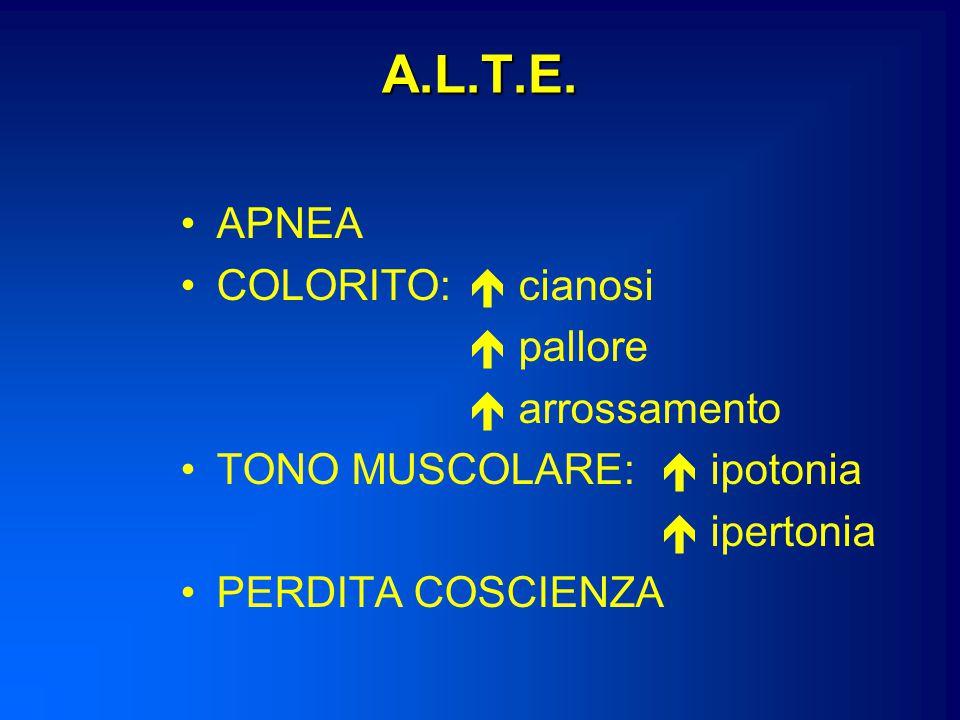 A.L.T.E.