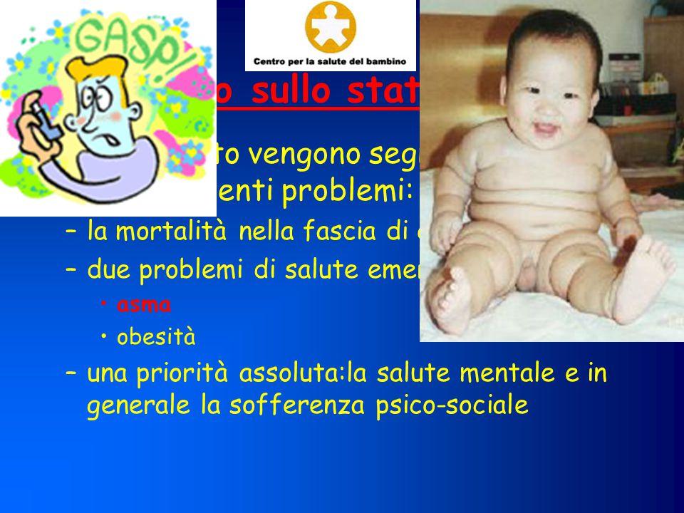 8.Attenzione soprattutto ai bambini e alla gravidanza.