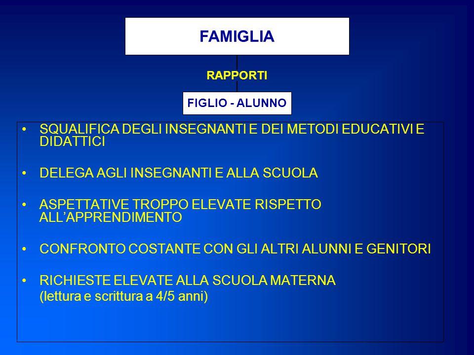 BAMBINO POCO AUTONOMO PROBLEMI EDUCATIVI (bambino viziato, iperprotezione, scarsa presenza dei genitori) ECCESSIVE RICHIESTE E ASPETTATIVE CONFRONTO TRA FRATELLI PER PRESTAZIONI E RENDIMENTO RAPPORTI FAMIGLIA FIGLIO