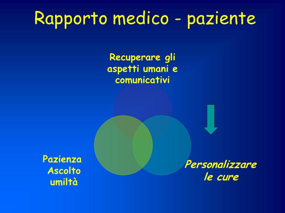 Rapporto medico - paziente Recuperare gli aspetti umani e comunicativi Personalizzare le cure Pazienza Ascolto umiltà
