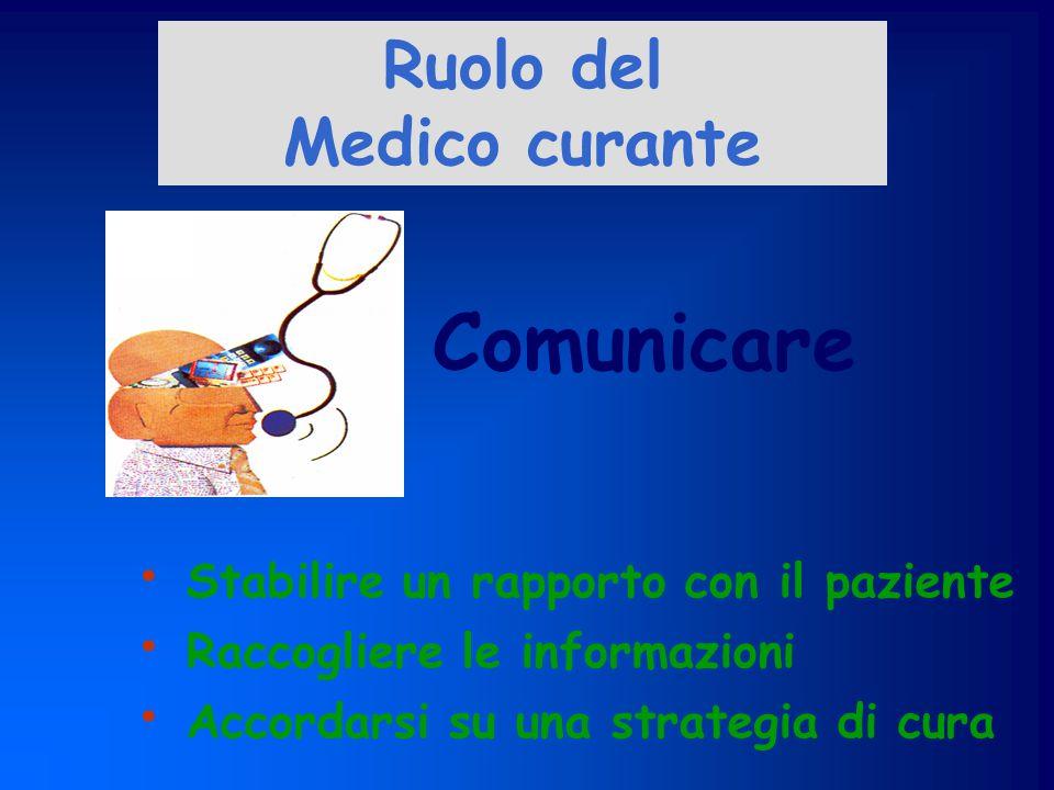 Ruolo del Medico curante Comunicare Stabilire un rapporto con il paziente Raccogliere le informazioni Accordarsi su una strategia di cura
